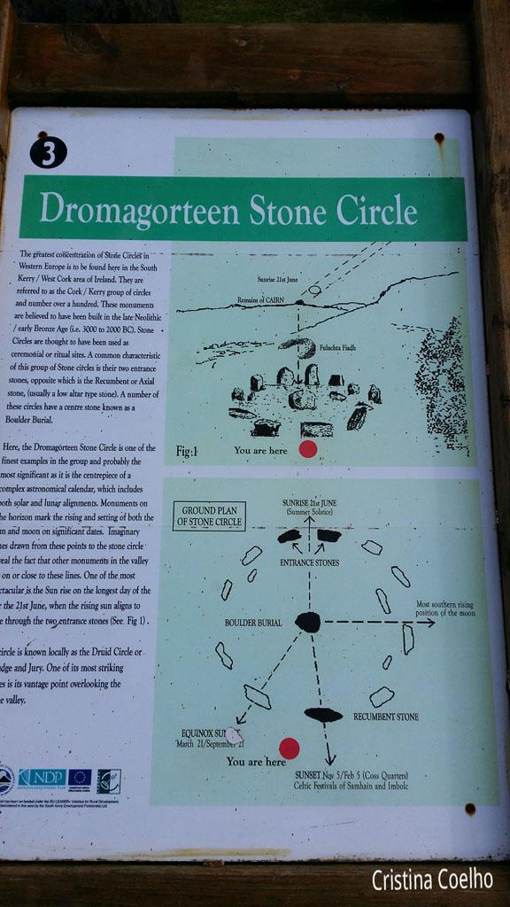 Bonane, Bonane Heritage Park IR, Irlanda, Kerry, Monumentos, Monumentos Idade do Bronze, Neolitico, Parques